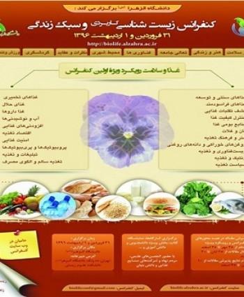 کنفرانس زیست شناسی کاربردی و سبک زندگی