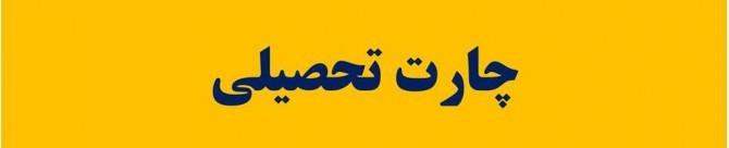 چارت درسی دروس عمومی و  معارف اسلامی