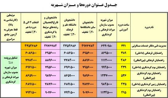 جدول هزینه دوره ها