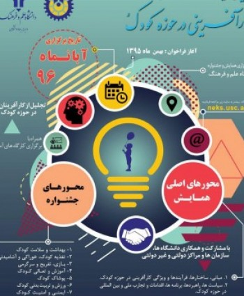 جشنواره ملی کارآفرینی در حوزه کودک