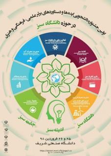 جشنواره دانشجویی ایده ها و دستاوردهای برتر علمی، فرهنگی و هنری در حوزه دانشگاه سبز تمدید شد